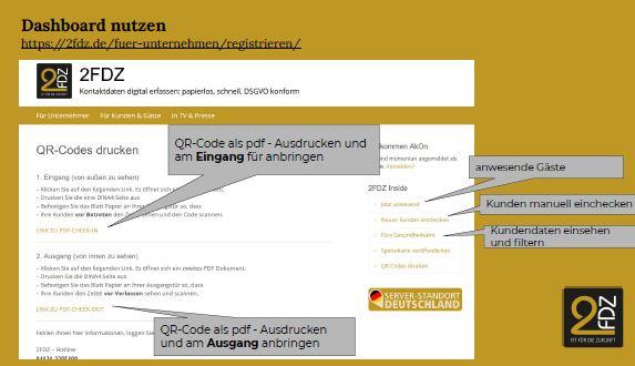 2fdz-funktionsweisen-pdf